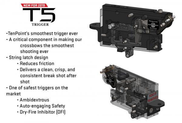 T5 Trigger von TenPoint